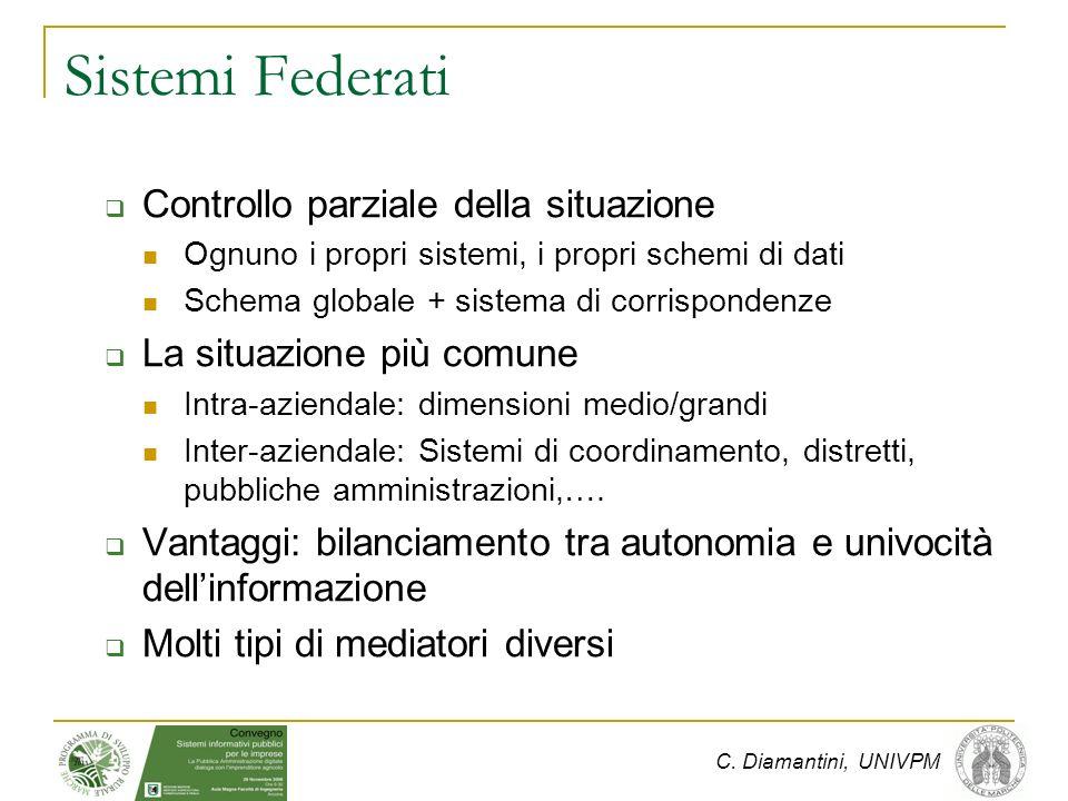 C. Diamantini, UNIVPM Sistemi Federati Controllo parziale della situazione Ognuno i propri sistemi, i propri schemi di dati Schema globale + sistema d