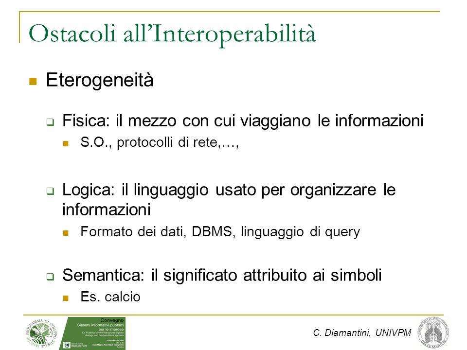 C. Diamantini, UNIVPM Ostacoli allInteroperabilità Eterogeneità Fisica: il mezzo con cui viaggiano le informazioni S.O., protocolli di rete,…, Logica: