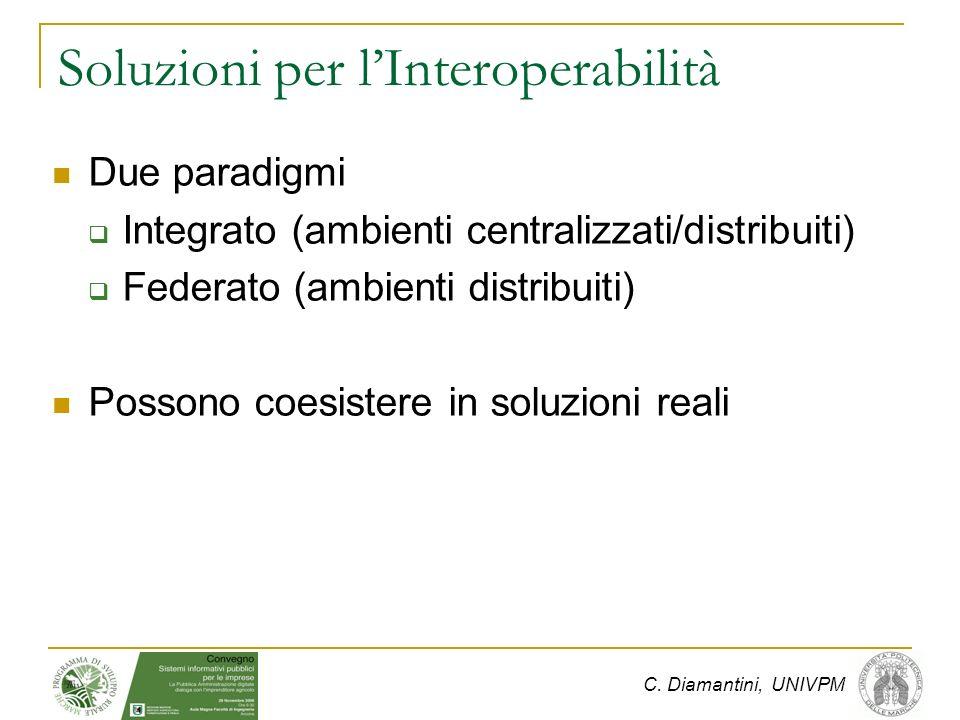 C. Diamantini, UNIVPM Soluzioni per lInteroperabilità Due paradigmi Integrato (ambienti centralizzati/distribuiti) Federato (ambienti distribuiti) Pos