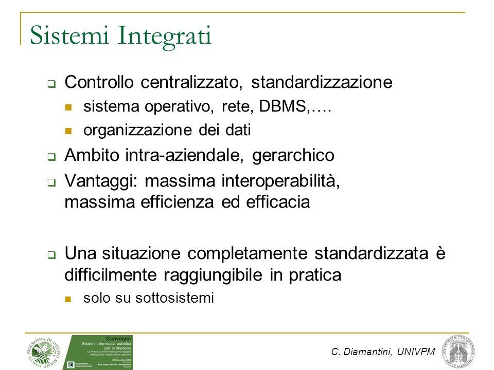 C. Diamantini, UNIVPM Sistemi Integrati Controllo centralizzato, standardizzazione sistema operativo, rete, DBMS,…. organizzazione dei dati Ambito int