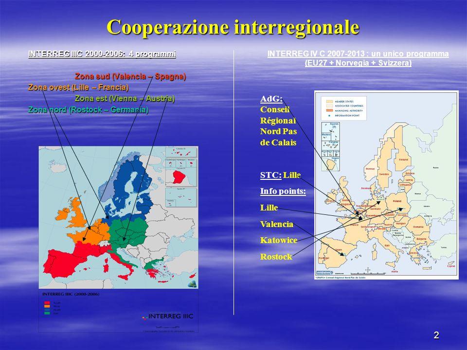2 Cooperazione interregionale INTERREG IIIC 2000-2006: 4 programmi Zona sud (Valencia – Spagna) Zona ovest (Lille – Francia) Zona est (Vienna – Austri