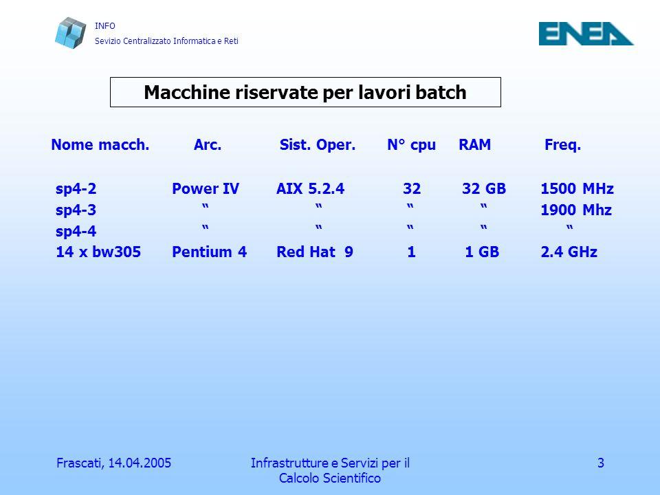 INFO Sevizio Centralizzato Informatica e Reti Frascati, 14.04.2005Infrastrutture e Servizi per il Calcolo Scientifico 3 Macchine riservate per lavori batch sp4-2 sp4-3 sp4-4 14 x bw305 Nome macch.