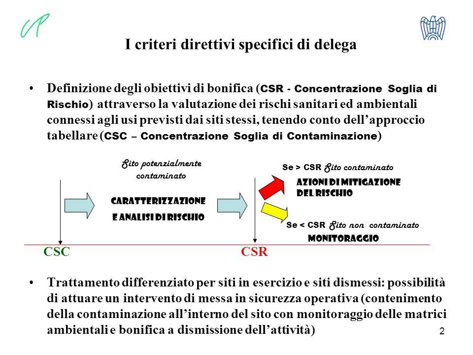 2 I criteri direttivi specifici di delega Definizione degli obiettivi di bonifica ( CSR - Concentrazione Soglia di Rischio ) attraverso la valutazione
