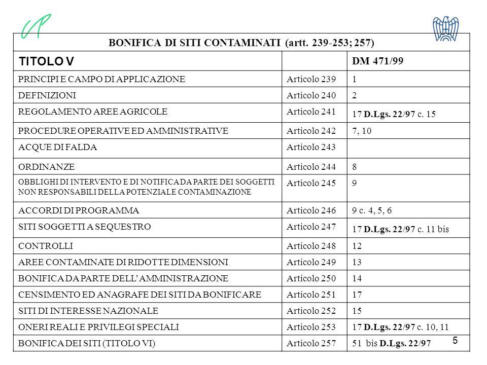 5 BONIFICA DI SITI CONTAMINATI (artt. 239-253; 257) TITOLO V DM 471/99 PRINCIPI E CAMPO DI APPLICAZIONEArticolo 2391 DEFINIZIONIArticolo 2402 REGOLAME