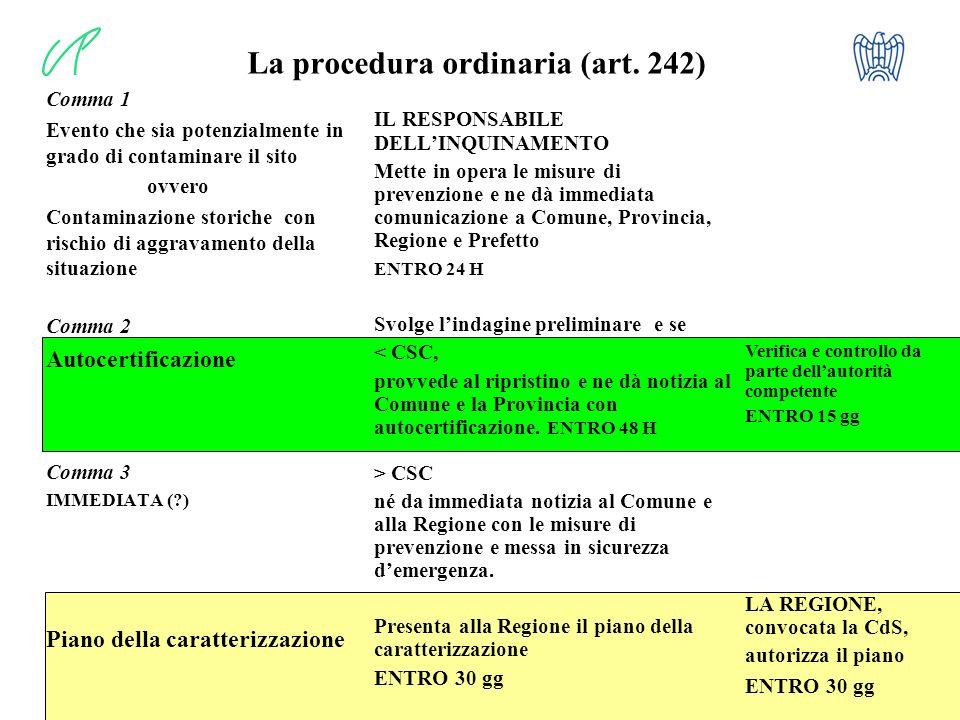 7 Comma 1 Evento che sia potenzialmente in grado di contaminare il sito ovvero Contaminazione storiche con rischio di aggravamento della situazione Co