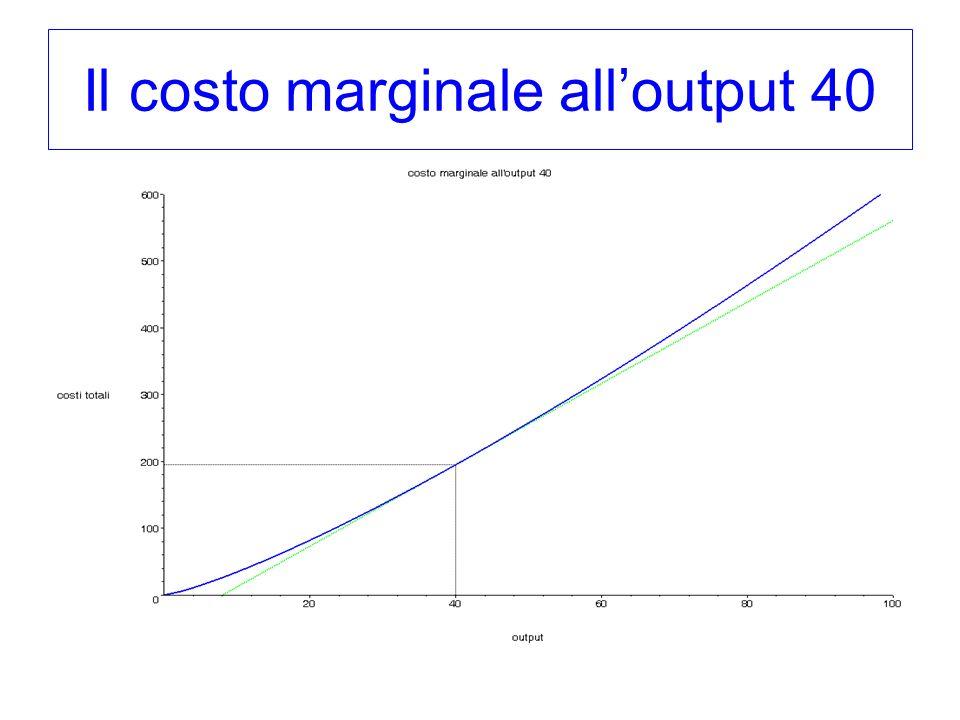 Il costo marginale alloutput 40