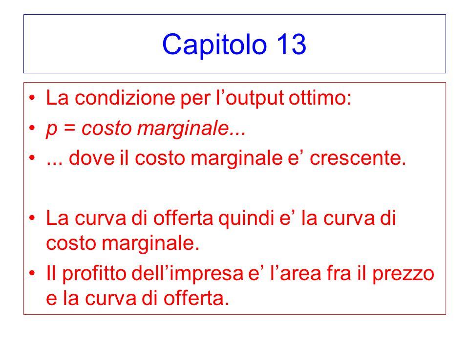 Capitolo 13 La condizione per loutput ottimo: p = costo marginale...... dove il costo marginale e crescente. La curva di offerta quindi e la curva di