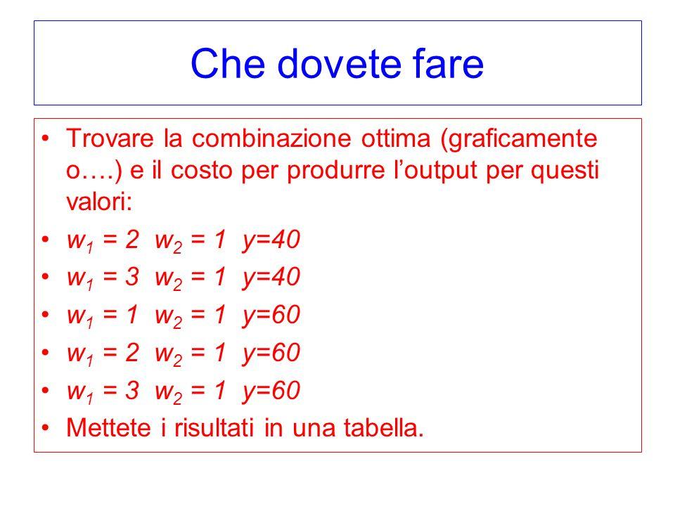 Che dovete fare Trovare la combinazione ottima (graficamente o….) e il costo per produrre loutput per questi valori: w 1 = 2 w 2 = 1 y=40 w 1 = 3 w 2
