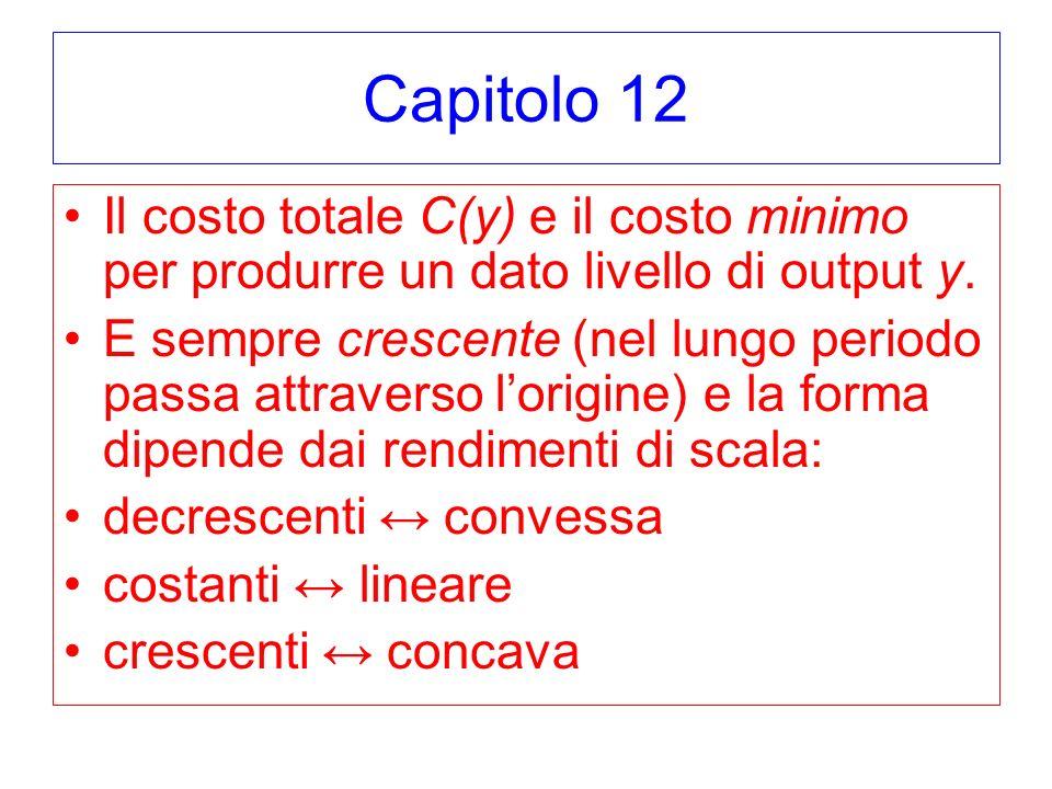 Capitolo 12 Il costo totale C(y) e il costo minimo per produrre un dato livello di output y. E sempre crescente (nel lungo periodo passa attraverso lo