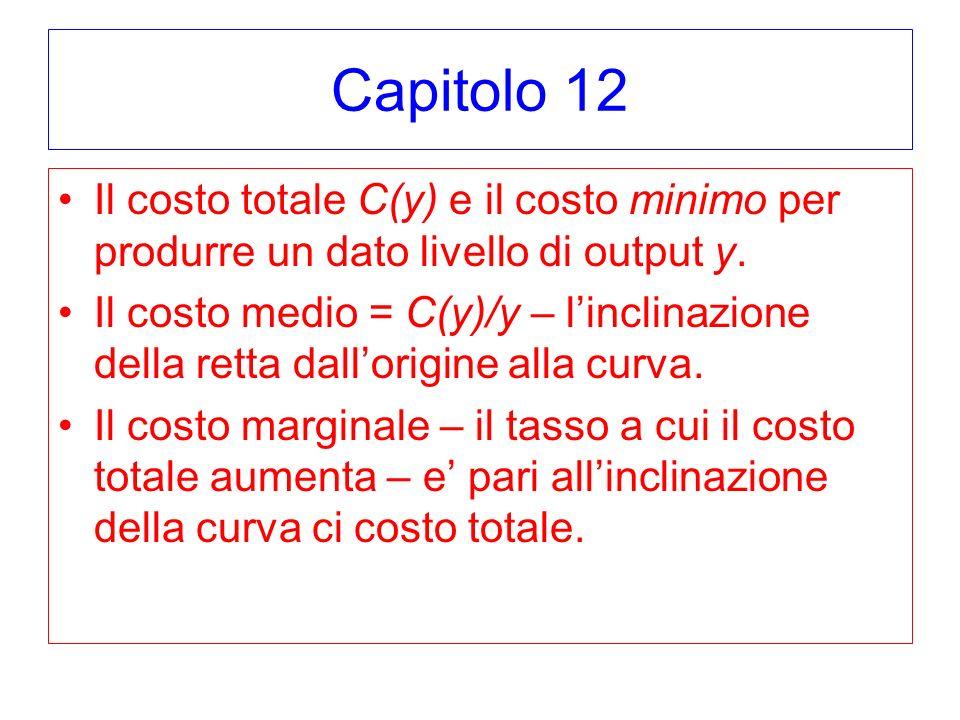Capitolo 12 Il costo totale C(y) e il costo minimo per produrre un dato livello di output y. Il costo medio = C(y)/y – linclinazione della retta dallo