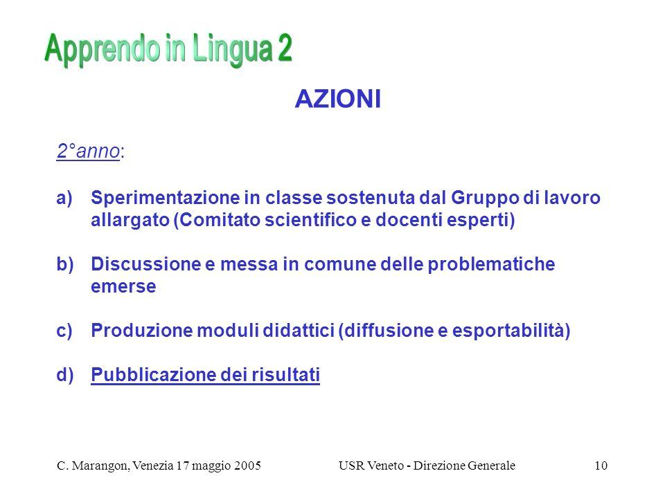 C. Marangon, Venezia 17 maggio 2005USR Veneto - Direzione Generale10 AZIONI 2°anno: a)Sperimentazione in classe sostenuta dal Gruppo di lavoro allarga