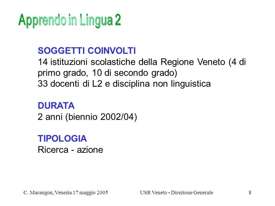C. Marangon, Venezia 17 maggio 2005USR Veneto - Direzione Generale8 SOGGETTI COINVOLTI 14 istituzioni scolastiche della Regione Veneto (4 di primo gra