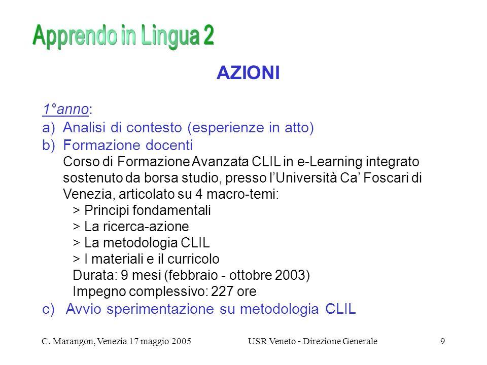 C. Marangon, Venezia 17 maggio 2005USR Veneto - Direzione Generale9 AZIONI 1°anno: a)Analisi di contesto (esperienze in atto) b)Formazione docenti Cor