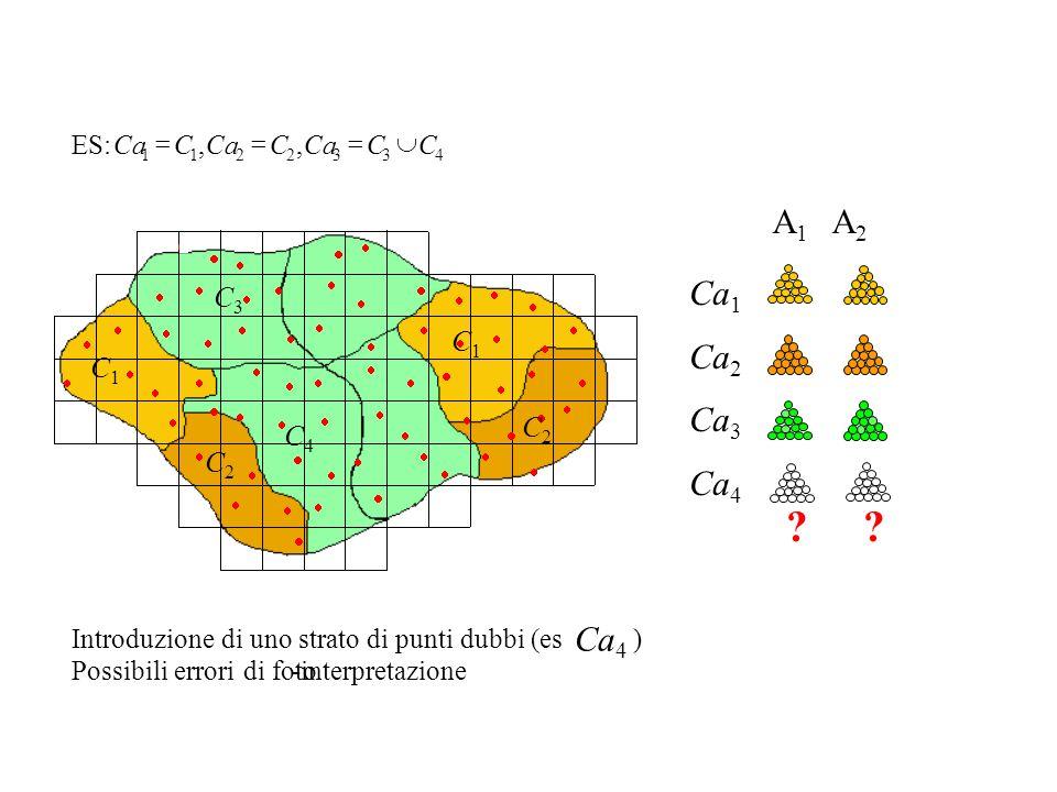 ES: 4332211,,CCCaC C Introduzione di uno strato di punti dubbi (es ) Possibili errori di foto-interpretazione Ca 4 A 1 A 2 Ca 1 Ca 2 Ca 3 Ca 4 .