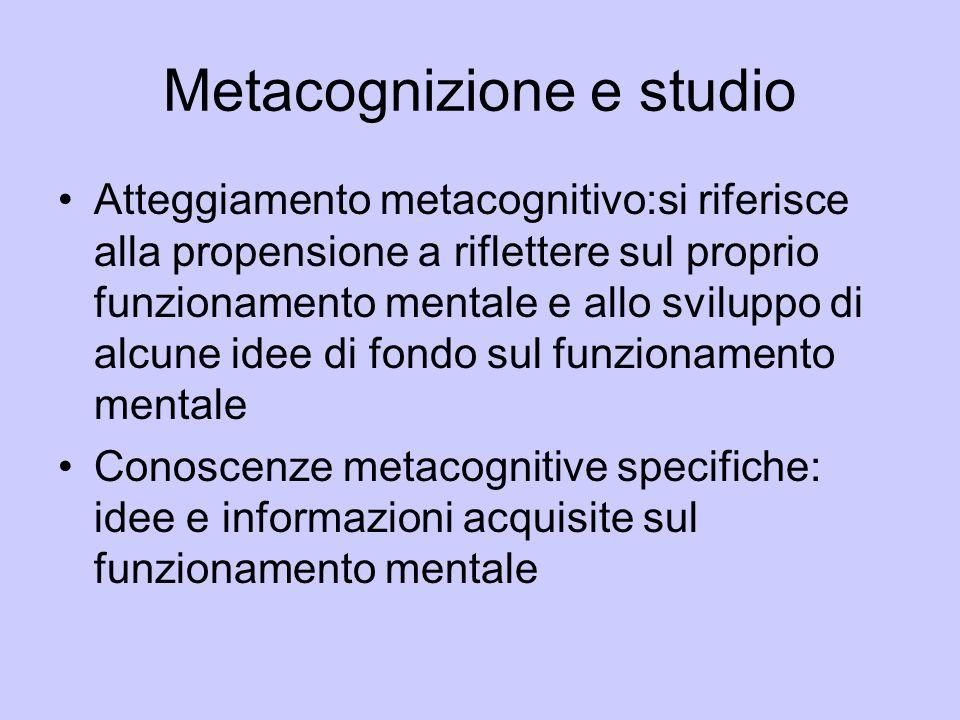 Metacognizione e studio Atteggiamento metacognitivo:si riferisce alla propensione a riflettere sul proprio funzionamento mentale e allo sviluppo di al