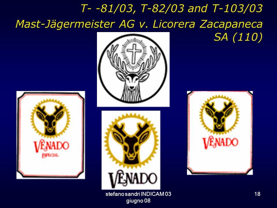 stefano sandri INDICAM 03 giugno 08 18 T- 81/03, T 82/03 and T 103/03 Mast-Jägermeister AG v. Licorera Zacapaneca SA (110)