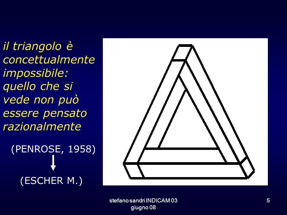 stefano sandri INDICAM 03 giugno 08 5 il triangolo è concettualmente impossibile: quello che si vede non può essere pensato razionalmente (PENROSE, 19