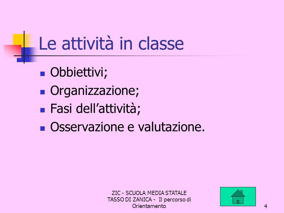ZIC - SCUOLA MEDIA STATALE TASSO DI ZANICA - Il percorso di Orientamento4 Le attività in classe Obbiettivi; Organizzazione; Fasi dellattività; Osserva