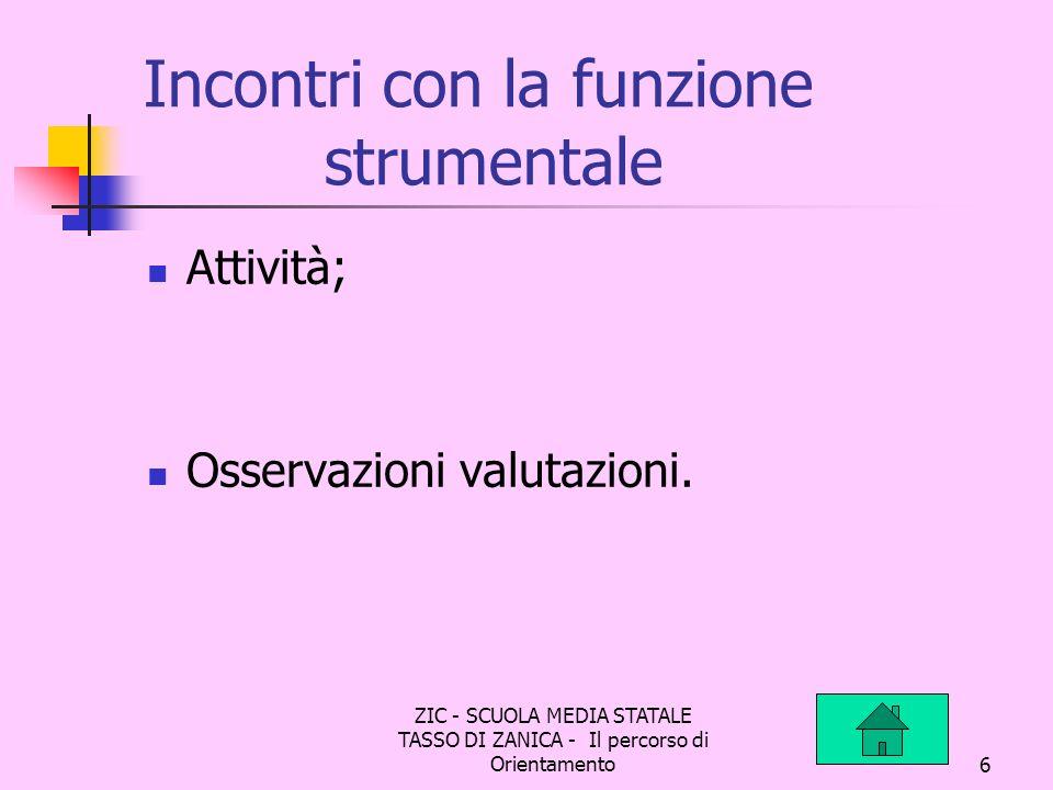 ZIC - SCUOLA MEDIA STATALE TASSO DI ZANICA - Il percorso di Orientamento6 Incontri con la funzione strumentale Attività; Osservazioni valutazioni.