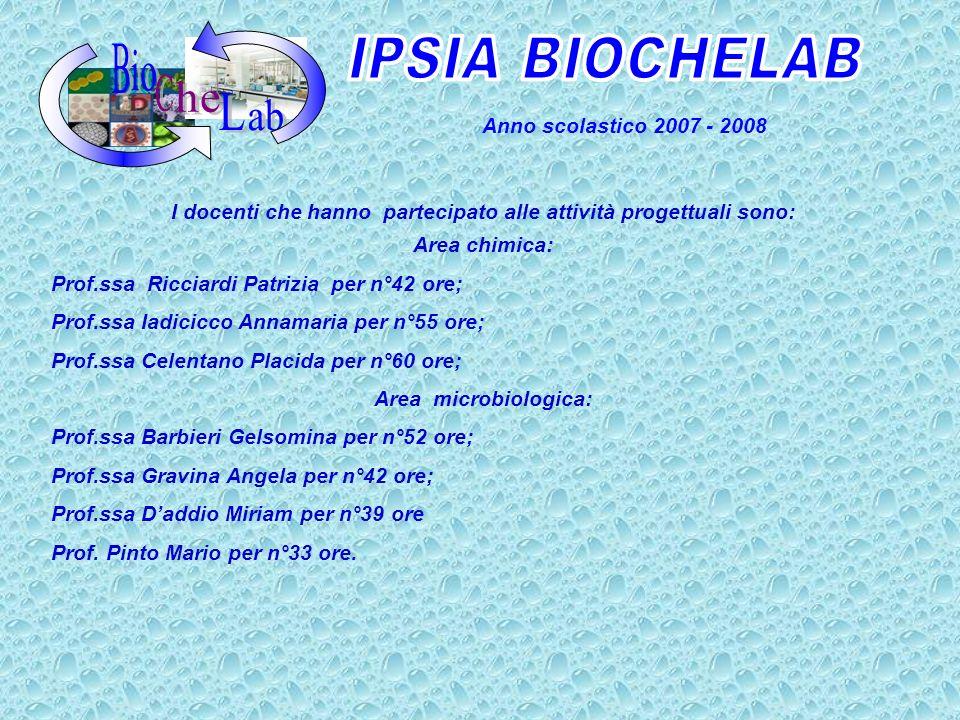 Anno scolastico 2007 - 2008 I docenti che hanno partecipato alle attività progettuali sono: Area chimica: Prof.ssa Ricciardi Patrizia per n°42 ore; Pr