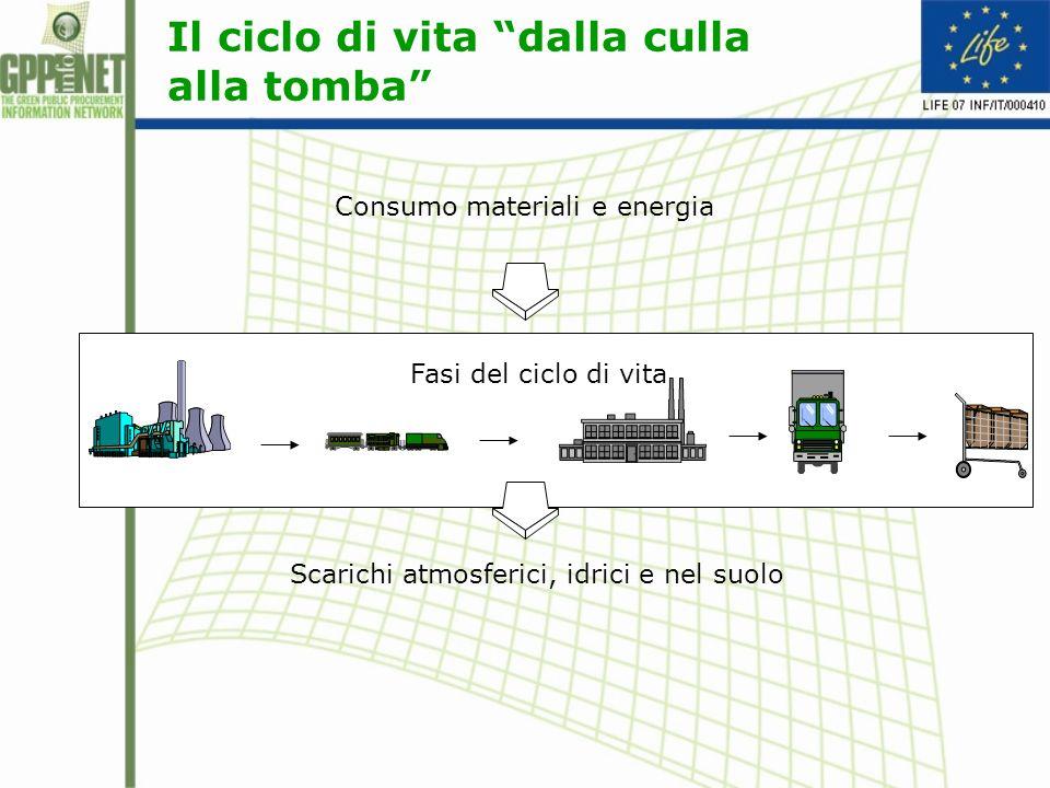 Criteri ecologici E un requisito che deve essere rispettato da un prodotto o produttore per dimostrare che quel dato prodotto o processo produttivo ha un impatto ambientale ridotto rispetto a un prodotto o processo che abbia le stesse caratteristiche funzionali