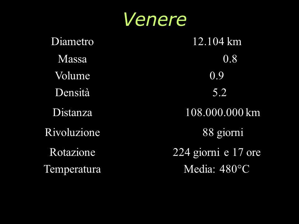 Venere Diametro12.104 km Massa Volume 0.0+60.8 0.9 Densità15.2 Distanza25108.000.000 km Rivoluzione8888 giorni Rotazione Temperatura 224 giorni e 17 o