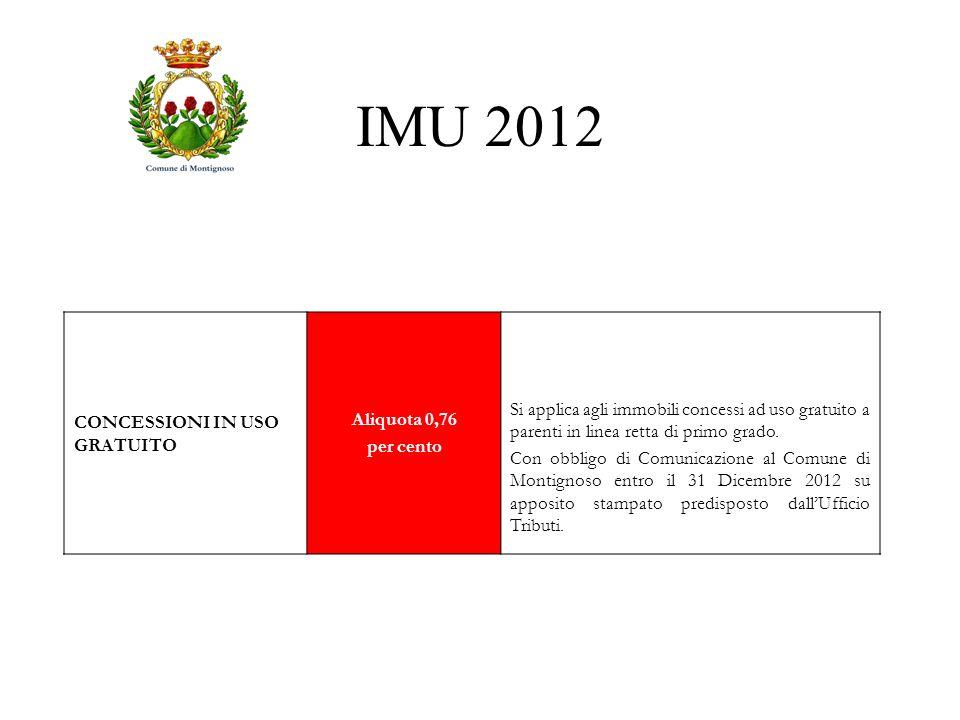 IMU 2012 CONCESSIONI IN USO GRATUITO Aliquota 0,76 per cento Si applica agli immobili concessi ad uso gratuito a parenti in linea retta di primo grado