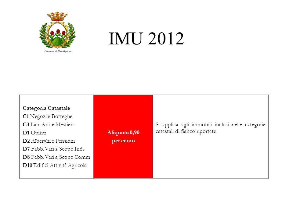 IMU 2012 Categoria Catastale C1 Negozi e Botteghe C3 Lab. Arti e Mestieri D1 Opifici D2 Alberghi e Pensioni D7 Fabb. Vari a Scopo Ind. D8 Fabb. Vari a
