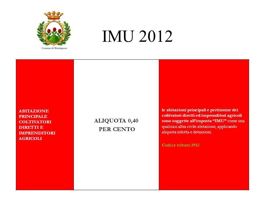 IMU 2012 ABITAZIONE PRINCIPALE COLTIVATORI DIRETTI E IMPRENDITORI AGRICOLI ALIQUOTA 0,40 PER CENTO le abitazioni principali e pertinenze dei coltivato