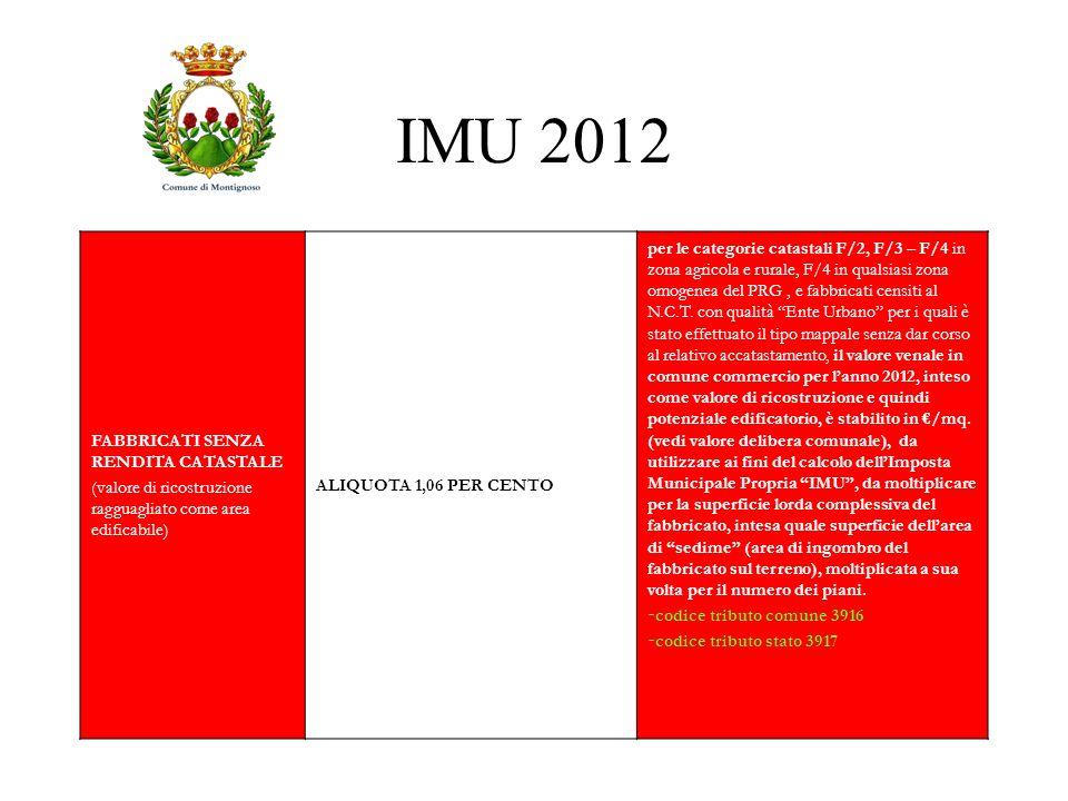 IMU 2012 FABBRICATI SENZA RENDITA CATASTALE (valore di ricostruzione ragguagliato come area edificabile) ALIQUOTA 1,06 PER CENTO per le categorie cata