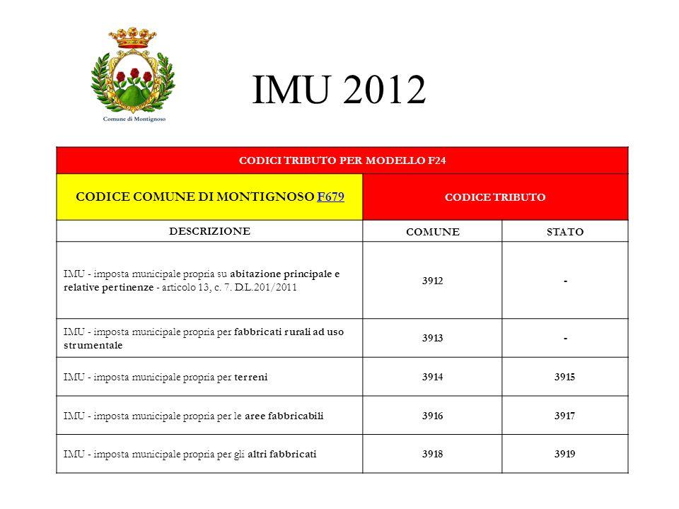 IMU 2012 CODICI TRIBUTO PER MODELLO F24 CODICE COMUNE DI MONTIGNOSO F679 CODICE TRIBUTO DESCRIZIONE COMUNESTATO IMU - imposta municipale propria su ab