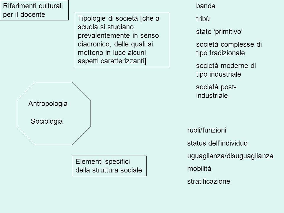 Tipologie di società [che a scuola si studiano prevalentemente in senso diacronico, delle quali si mettono in luce alcuni aspetti caratterizzanti] Ele