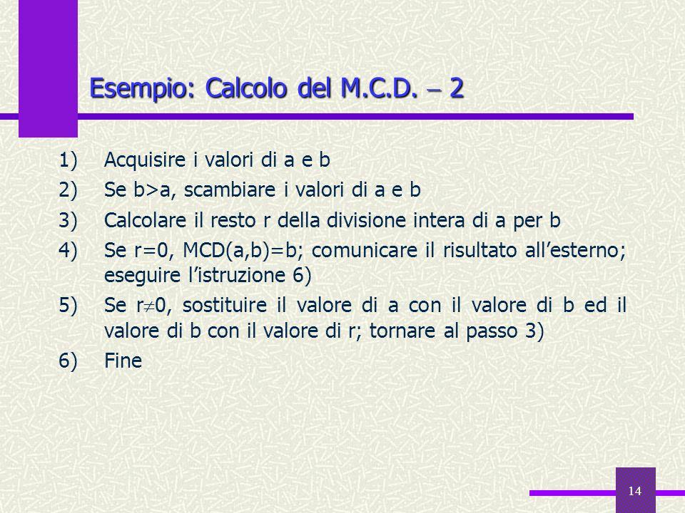 14 1)Acquisire i valori di a e b 2)Se b>a, scambiare i valori di a e b 3)Calcolare il resto r della divisione intera di a per b 4)Se r=0, MCD(a,b)=b;