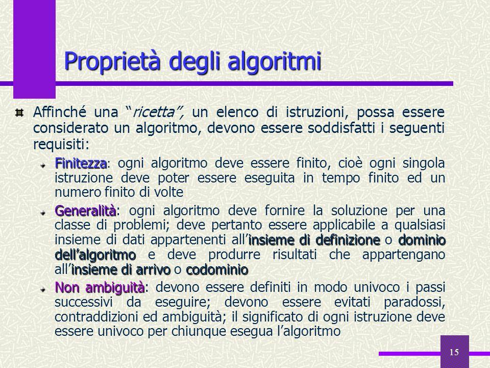 15 Affinché una ricetta, un elenco di istruzioni, possa essere considerato un algoritmo, devono essere soddisfatti i seguenti requisiti: Finitezza Fin