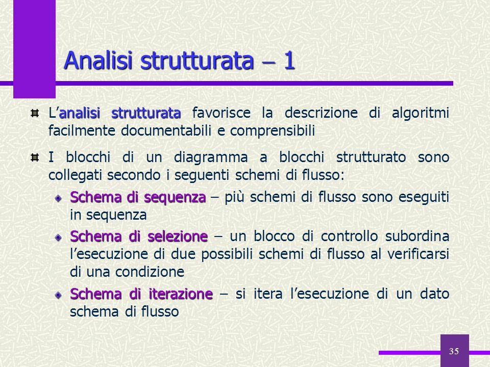 35 analisi strutturata Lanalisi strutturata favorisce la descrizione di algoritmi facilmente documentabili e comprensibili I blocchi di un diagramma a