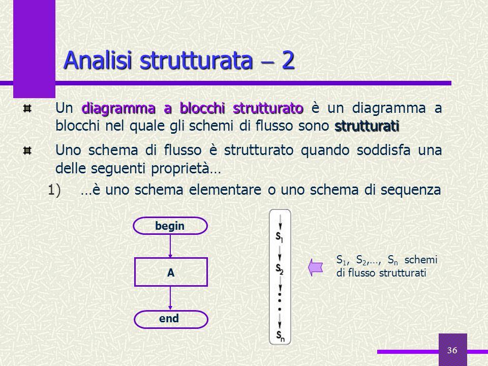36 diagramma a blocchi strutturato strutturati Un diagramma a blocchi strutturato è un diagramma a blocchi nel quale gli schemi di flusso sono struttu