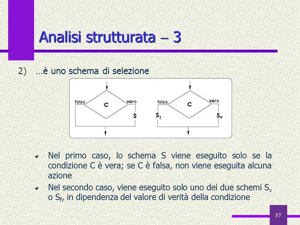 37 2)…è uno schema di selezione Nel primo caso, lo schema S viene eseguito solo se la condizione C è vera; se C è falsa, non viene eseguita alcuna azi
