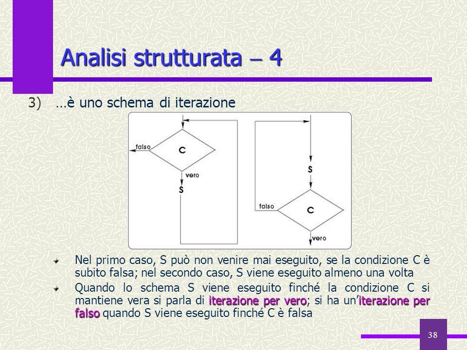38 3)…è uno schema di iterazione Nel primo caso, S può non venire mai eseguito, se la condizione C è subito falsa; nel secondo caso, S viene eseguito
