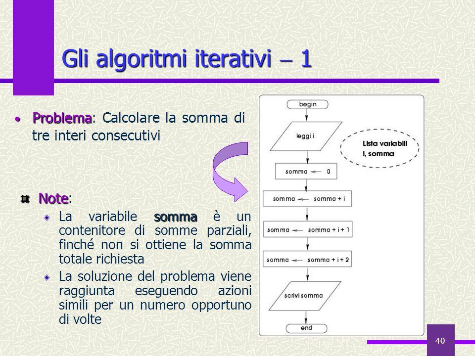40 Gli algoritmi iterativi 1 Note Note: somma La variabile somma è un contenitore di somme parziali, finché non si ottiene la somma totale richiesta L