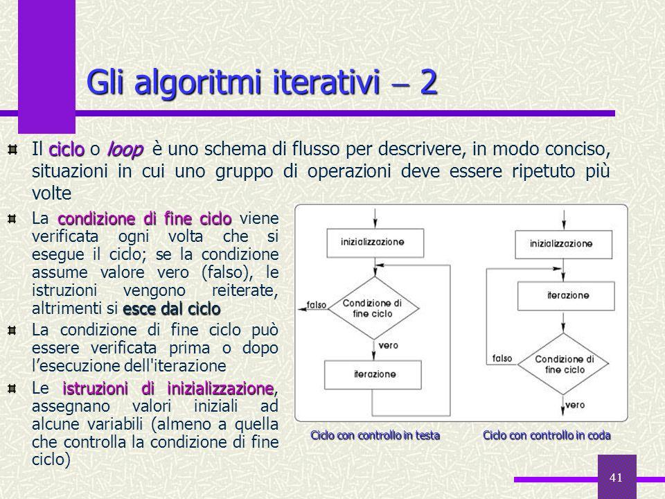 41 cicloloop Il ciclo o loop è uno schema di flusso per descrivere, in modo conciso, situazioni in cui uno gruppo di operazioni deve essere ripetuto p