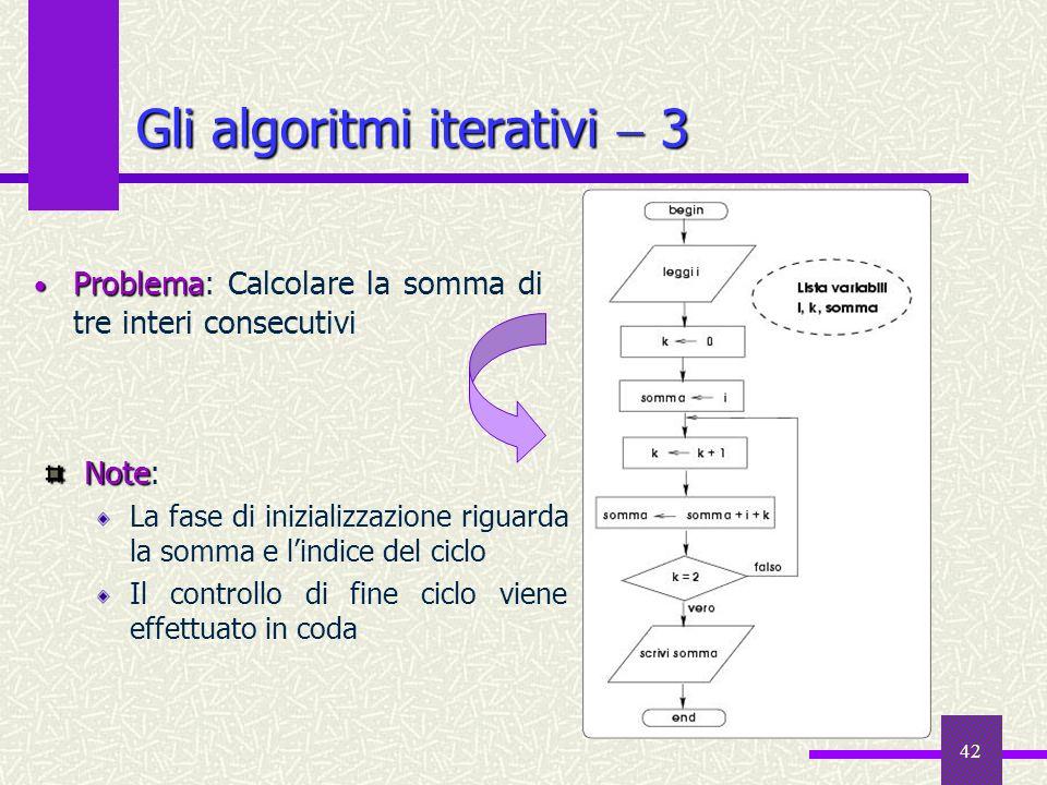 42 Gli algoritmi iterativi 3 Problema Problema: Calcolare la somma di tre interi consecutivi Note Note: La fase di inizializzazione riguarda la somma