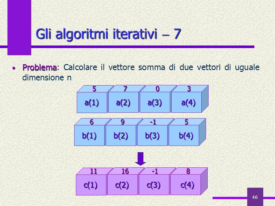 46 Gli algoritmi iterativi 7 Problema Problema: Calcolare il vettore somma di due vettori di uguale dimensione n a(4) a(1)a(2) a(3) 357 c(4) c(1)c(2)