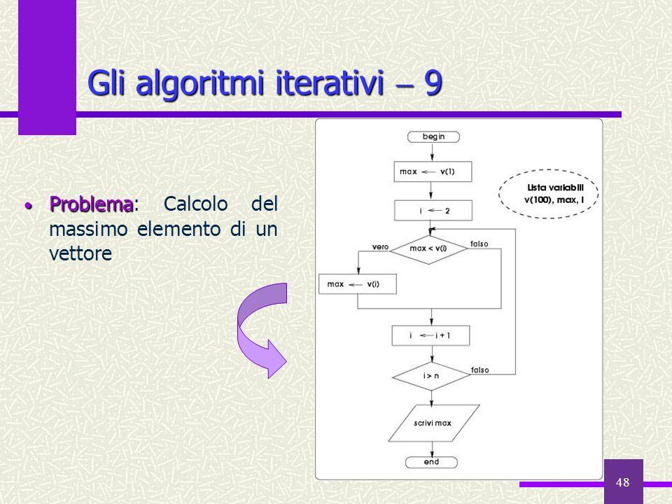 48 Gli algoritmi iterativi 9 Problema Problema: Calcolo del massimo elemento di un vettore