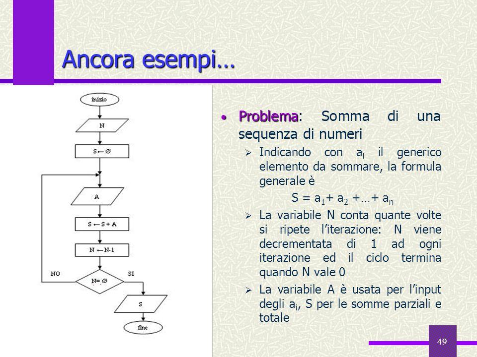 49 Ancora esempi… Problema Problema: Somma di una sequenza di numeri Indicando con a i il generico elemento da sommare, la formula generale è S = a 1