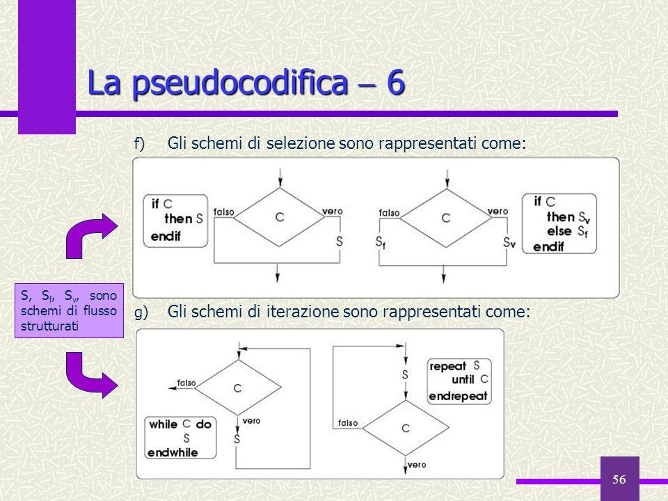 56 f) Gli schemi di selezione sono rappresentati come: g) Gli schemi di iterazione sono rappresentati come: La pseudocodifica 6 S, S f, S v, sono sche
