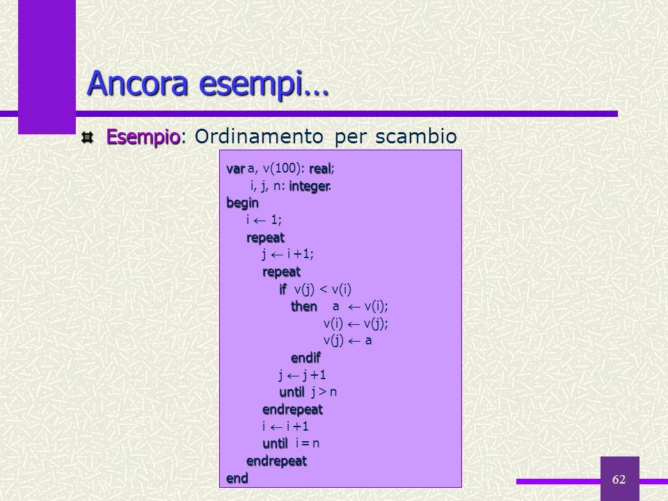 62 Ancora esempi… Esempio Esempio: O rdinamento per scambio varreal var a, v(100): real; integer i, j, n: integer.begin i 1; repeat j i +1; repeat if