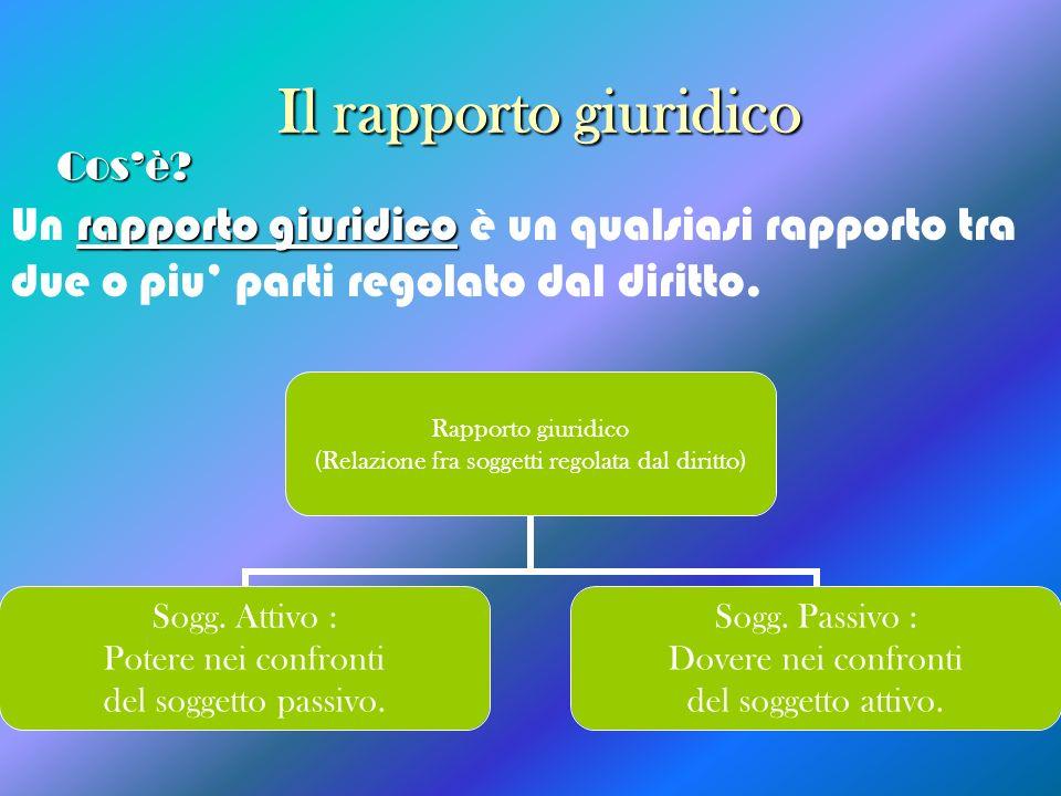 I diritti personali Tra i diritti che nascono da un rapporto giuridico hanno particolare rilievo quelli di natura personale.