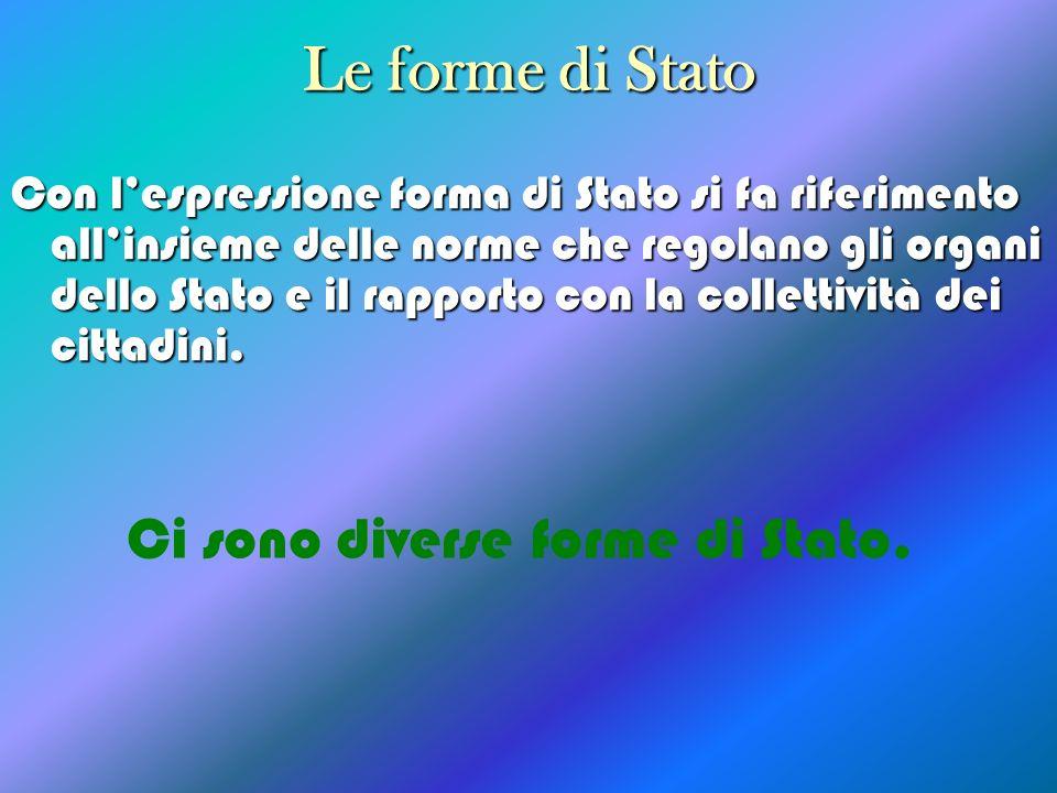 Lo Stato assoluto Nello Stato assoluto cè un SOVRANO, che, è titolare dei tre poteri.