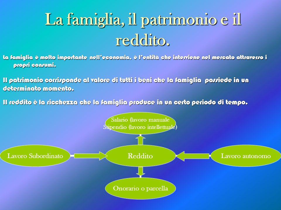 Le diverse forme di reddito Ci sono diverse forme di reddito di cui : I salari, Gli stipendi, Le parcelle, Le rendite, I profitti, Gli interessi.