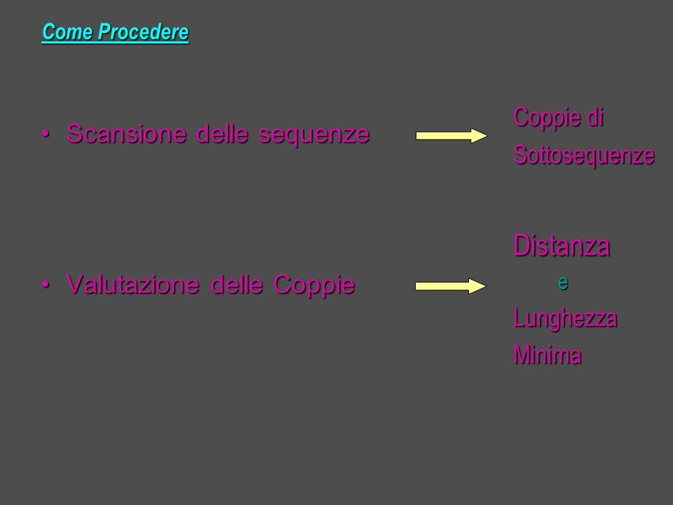 Come Procedere Scansione delle sequenzeScansione delle sequenze Valutazione delle CoppieValutazione delle Coppie Coppie di Sottosequenze DistanzaeLunghezzaMinima